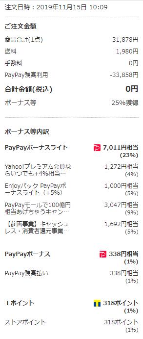 まだ「楽天市場」使っている日本人